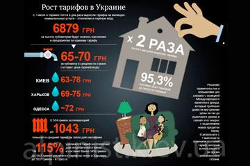 тарифы на жкх в украине фото