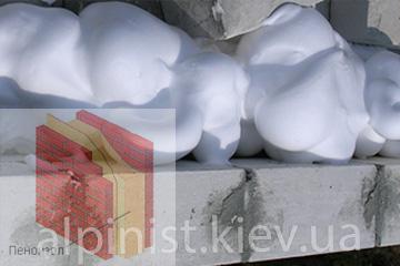 утепление жидкой теплоизоляцией материал пеноизол фото